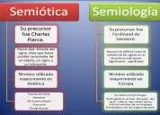 Semiologia semiotica analisis del discurso lengua linguistica