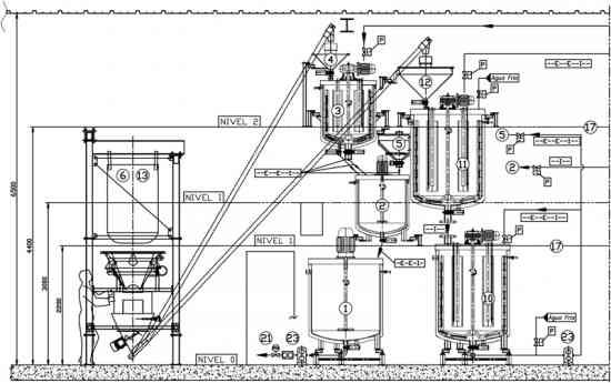 Plantas de procesos compactas. Libro técnico