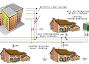Electricista instalaciones electricas